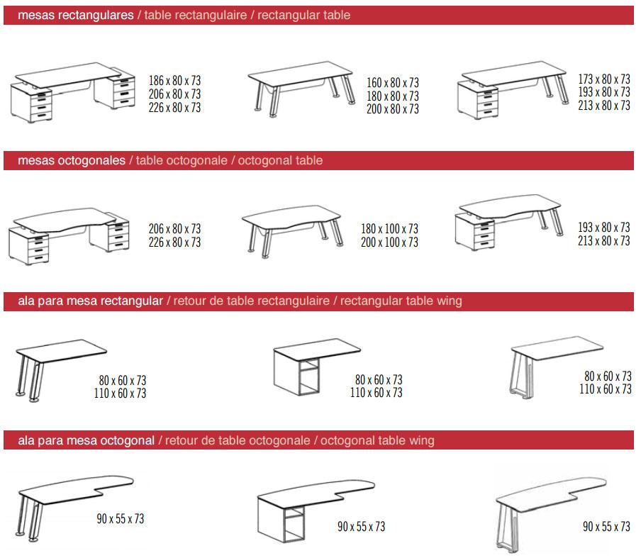 Modelos Mesas